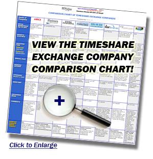 timesharechart.jpg